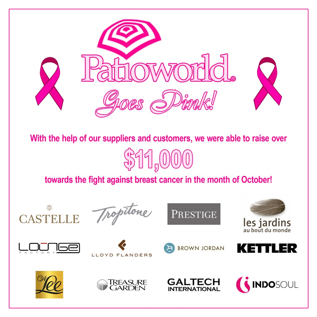 """Patioworld Goes Pink"" results and participating vendors."